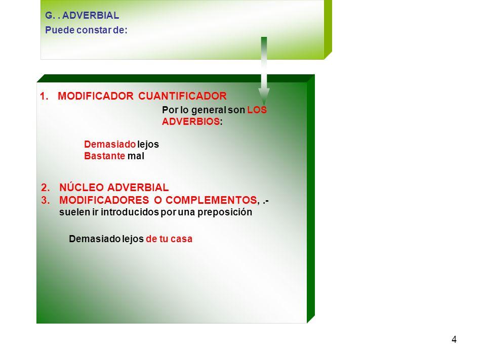 4 G.. ADVERBIAL Puede constar de: 1.MODIFICADOR CUANTIFICADOR 2.NÚCLEO ADVERBIAL 3.MODIFICADORES O COMPLEMENTOS,.- suelen ir introducidos por una prep
