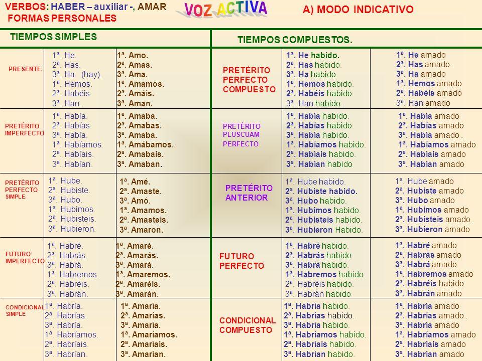 VERBOS: HABER – auxiliar -, AMAR FORMAS PERSONALES TIEMPOS SIMPLES. PRESENTE. 1ª. He. 2ª. Has. 3ª. Ha (hay). 1ª. Hemos. 2ª. Habéis. 3ª. Han. PRETÉRITO