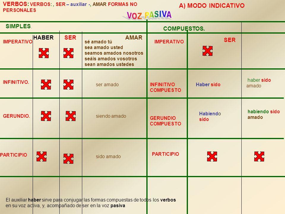 SIMPLES. COMPUESTOS. VERBOS: VERBOS:, SER – auxiliar -, AMAR FORMAS NO PERSONALES IMPERATIVO INFINITIVO. GERUNDIO. INFINITIVO COMPUESTO GERUNDIO COMPU