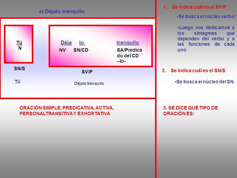 a) Déjalo tranquilo SV/P Déjalo tranquilo NV SN/CD SA/Predica do del CD –lo- 2.Se indica cuál es el SN/S SN/S Tú N 3. SE DICE QUÉ TIPO DE ORACIÓN ES: