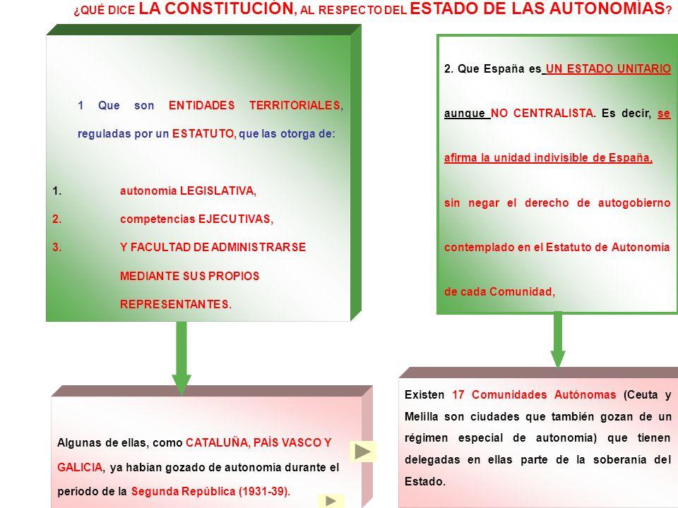 1 Que son ENTIDADES TERRITORIALES, reguladas por un ESTATUTO, que las otorga de: 1.autonomía LEGISLATIVA, 2.competencias EJECUTIVAS, 3.Y FACULTAD DE A