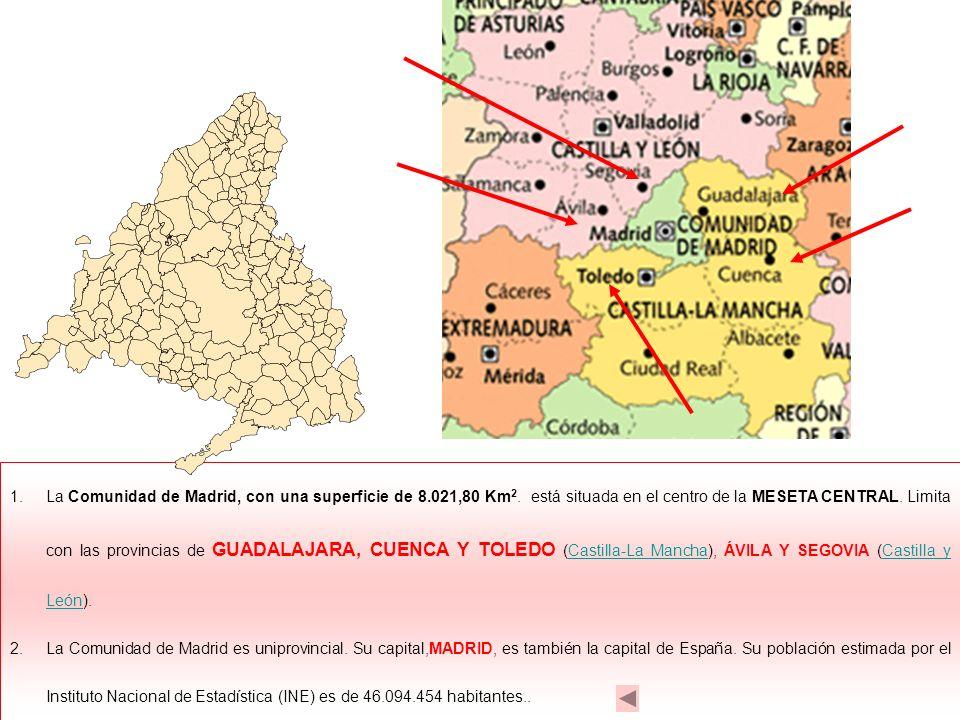 1.La Comunidad de Madrid, con una superficie de 8.021,80 Km 2. está situada en el centro de la MESETA CENTRAL. Limita con las provincias de GUADALAJAR