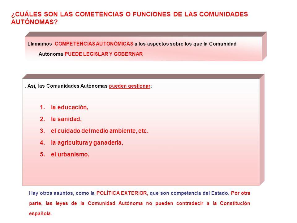 15.C. MADRID 16. CASTILLA LA MANCHA 16.A TOLEDO 16b.