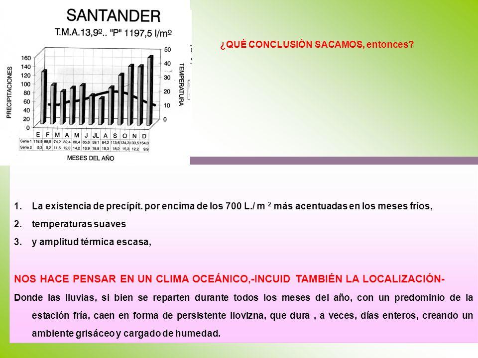 1.La existencia de precípít. por encima de los 700 L./ m 2 más acentuadas en los meses fríos, 2.temperaturas suaves 3.y amplitud térmica escasa, NOS H