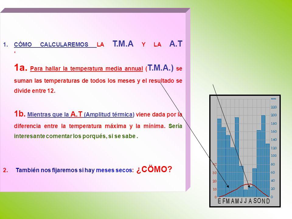 1.CÓMO CALCULAREMOS LA T.M.A Y LA A.T 1a. Para hallar la temperatura media annual ( T.M.A.) se suman las temperaturas de todos los meses y el resultad