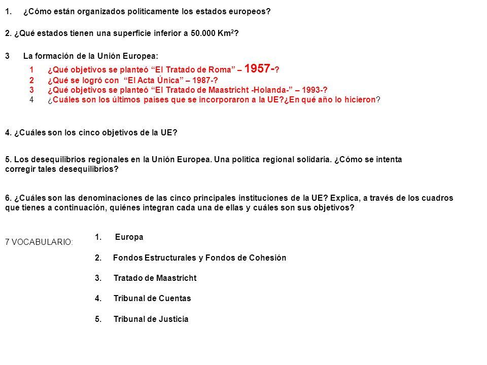 1.¿Cómo están organizados políticamente los estados europeos? 2. ¿Qué estados tienen una superficie inferior a 50.000 Km 2 ? 3La formación de la Unión
