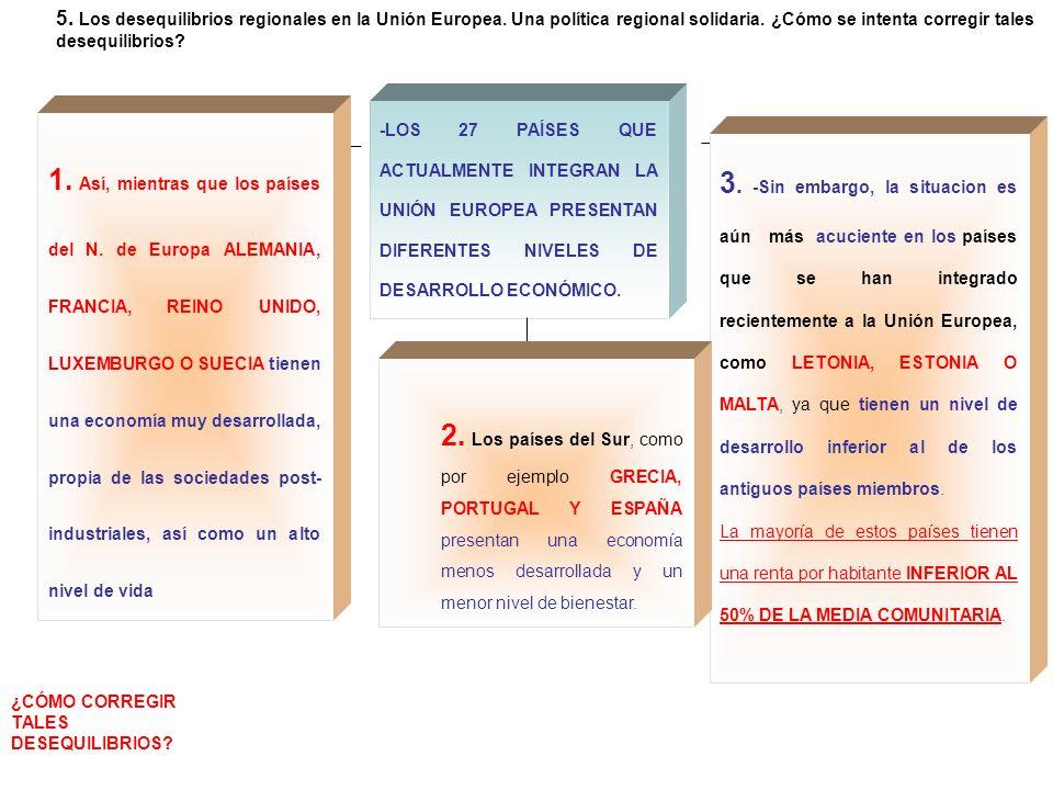 -LOS 27 PAÍSES QUE ACTUALMENTE INTEGRAN LA UNIÓN EUROPEA PRESENTAN DIFERENTES NIVELES DE DESARROLLO ECONÓMICO. ¿CÓMO CORREGIR TALES DESEQUILIBRIOS? 3.