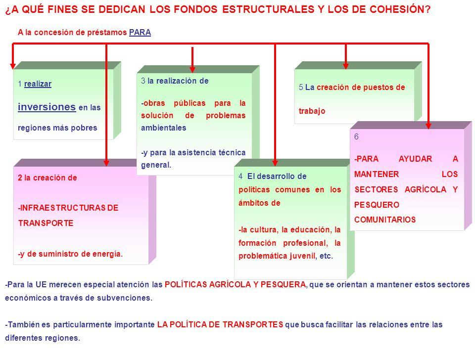 -Para la UE merecen especial atención las POLÍTICAS AGRÍCOLA Y PESQUERA, que se orientan a mantener estos sectores económicos a través de subvenciones