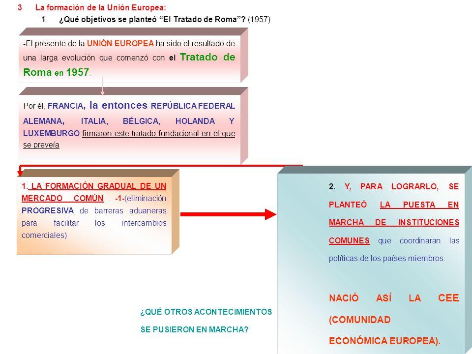 INSTITUCIONES ¿DÓNDE ESTÁ SU SEDE.