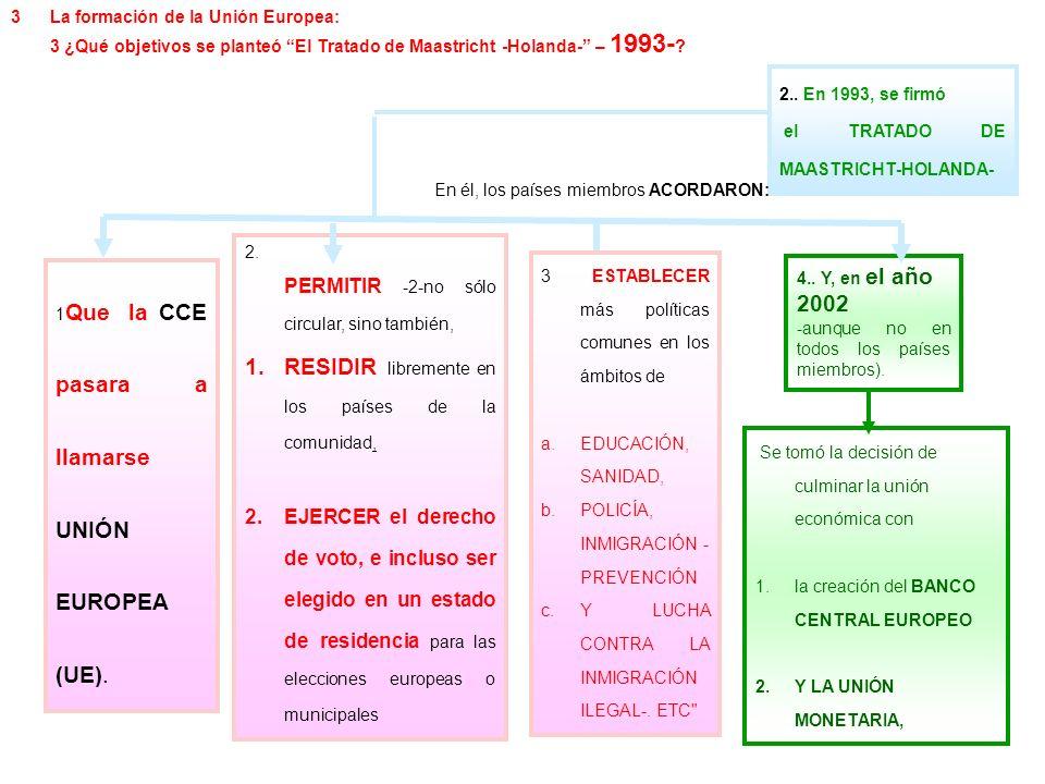 1 Que la CCE pasara a llamarse UNIÓN EUROPEA (UE). 2.. En 1993, se firmó el TRATADO DE MAASTRICHT-HOLANDA- 4.. Y, en el año 2002 -aunque no en todos l