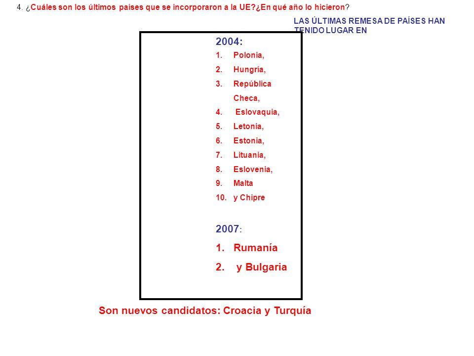 LAS ÚLTIMAS REMESA DE PAÍSES HAN TENIDO LUGAR EN Son nuevos candidatos: Croacia y Turquía 2004: 1.Polonia, 2.Hungría, 3.República Checa, 4. Eslovaquia