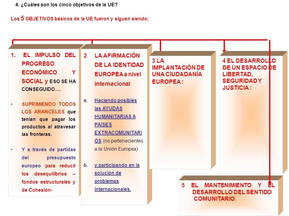5 EL MANTENIMIENTO Y EL DESARROLLO DEL SENTIDO COMUNITARIO: A través de -La creación y desarrollo de UNAS LEYES O NORMAS COMUNES en todos los Estados de la Unión Europea 1 EL IMPULSO DEL PROGRESO ECONÓMICO Y SOCIAL: 2 LA AFIRMACIÓN DE LA IDENTIDAD EUROPEA A NIVEL INTERNACIONAL : 3 LA IMPLANTACIÓN DE UNA CIUDADANÍA EUROPEA : ¿CÓMO.