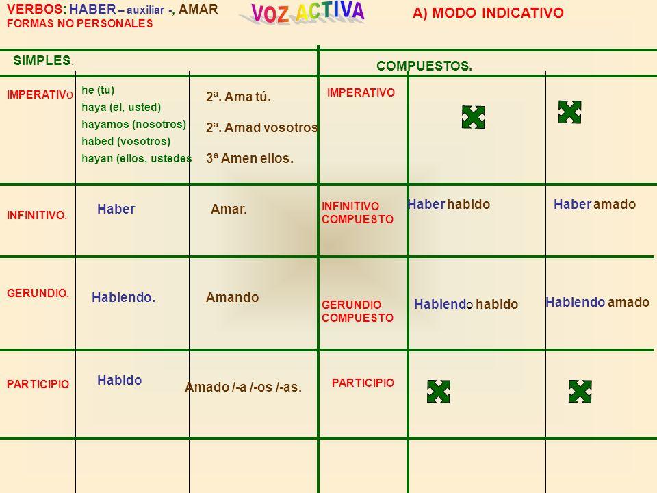 SIMPLES. COMPUESTOS. VERBOS: HABER – auxiliar -, AMAR FORMAS NO PERSONALES IMPERATIV O INFINITIVO. GERUNDIO. INFINITIVO COMPUESTO GERUNDIO COMPUESTO H