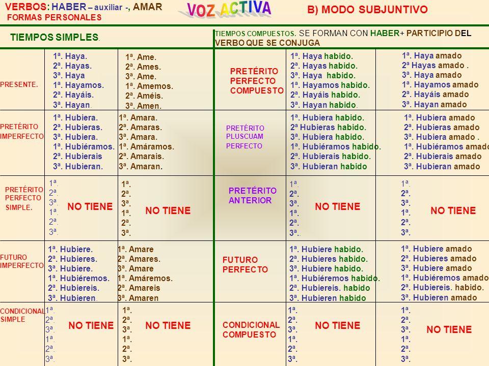 VERBOS: HABER – auxiliar -, AMAR FORMAS PERSONALES TIEMPOS SIMPLES.