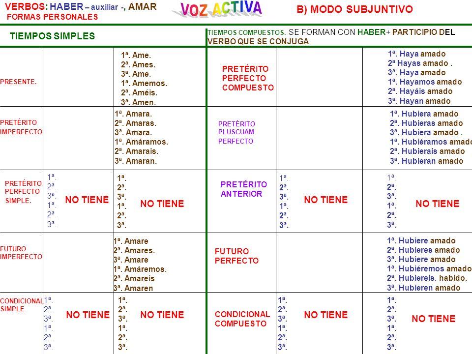 SIMPLES.COMPUESTOS. VERBOS: HABER – auxiliar -, AMAR FORMAS NO PERSONALES IMPERATIVO INFINITIVO.