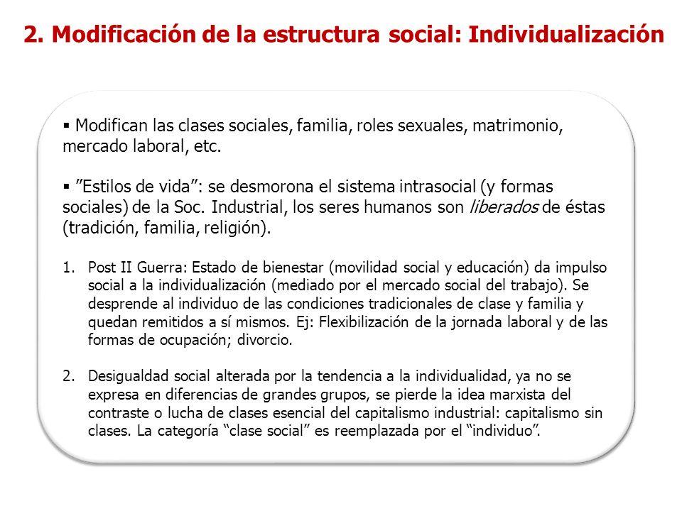 Modifican las clases sociales, familia, roles sexuales, matrimonio, mercado laboral, etc.