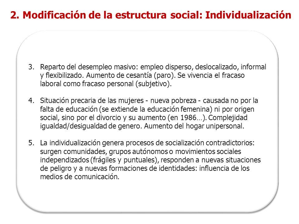 3.Reparto del desempleo masivo: empleo disperso, deslocalizado, informal y flexibilizado.