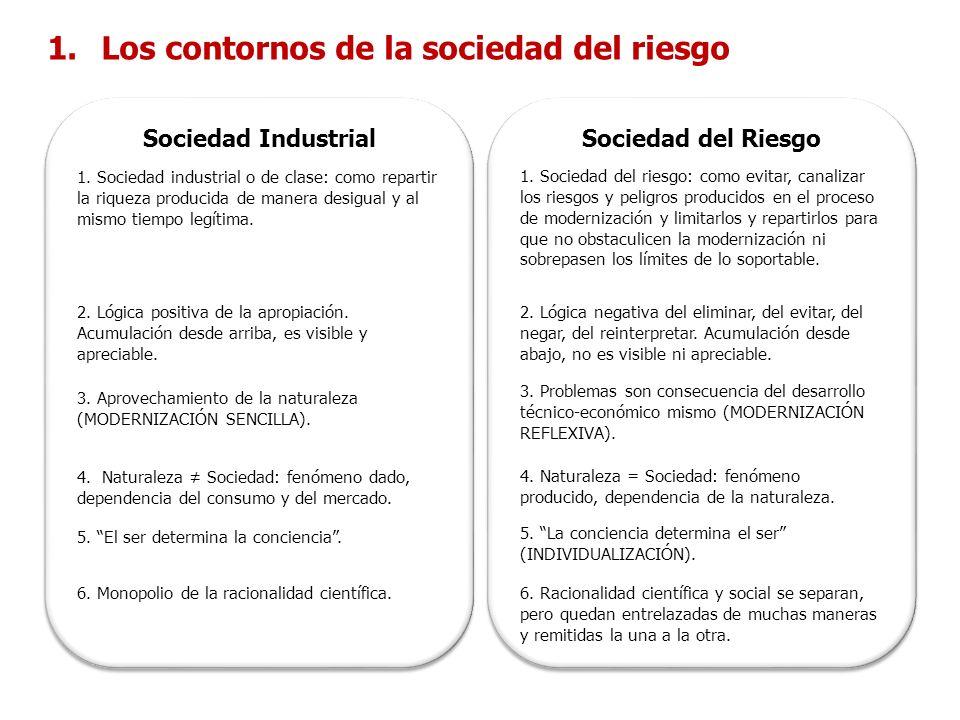 Sociedad Industrial 1.Los contornos de la sociedad del riesgo Sociedad del Riesgo 6.