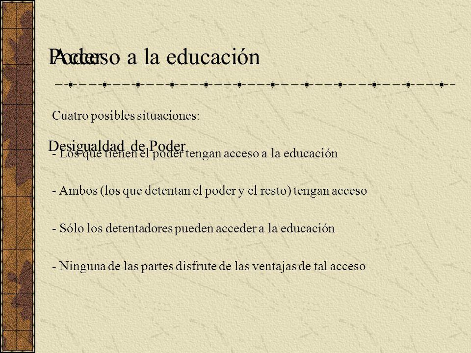 Poder Desigualdad de Poder Acceso a la educación Cuatro posibles situaciones: - Los que tienen el poder tengan acceso a la educación - Ambos (los que