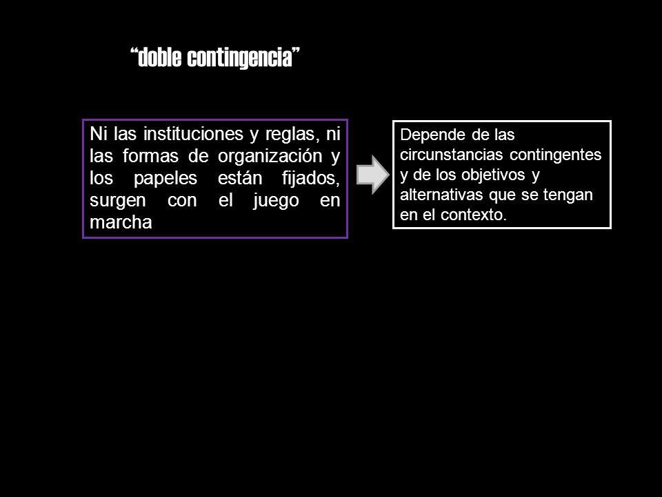 doble contingencia Ni las instituciones y reglas, ni las formas de organización y los papeles están fijados, surgen con el juego en marcha Depende de