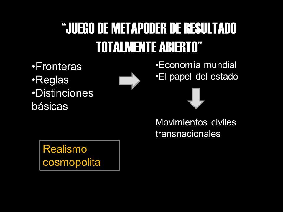 JUEGO DE METAPODER DE RESULTADO TOTALMENTE ABIERTO Economía mundial El papel del estado Fronteras Reglas Distinciones básicas Movimientos civiles tran