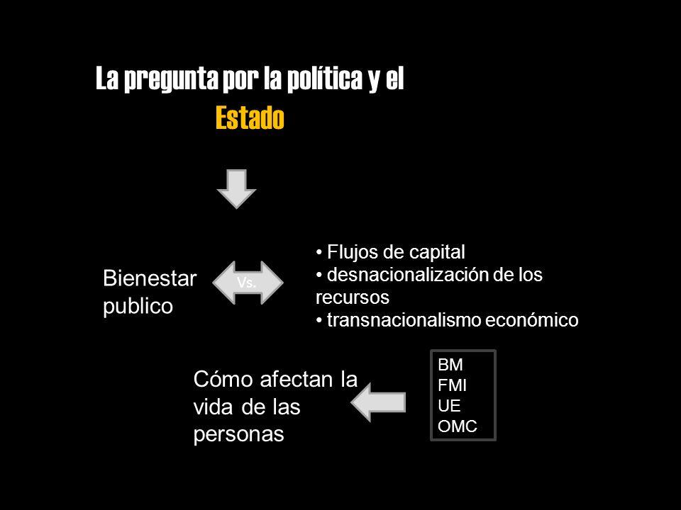 La pregunta por la política y el Estado Bienestar publico Vs. Flujos de capital desnacionalización de los recursos transnacionalismo económico BM FMI
