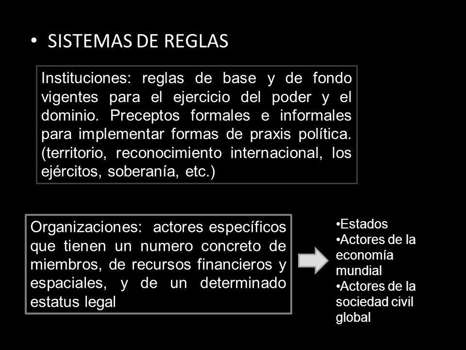 SISTEMAS DE REGLAS Instituciones: reglas de base y de fondo vigentes para el ejercicio del poder y el dominio. Preceptos formales e informales para im
