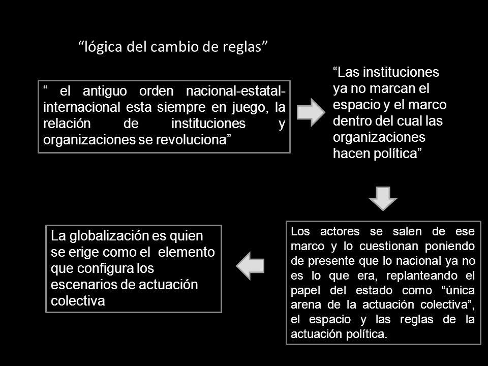 lógica del cambio de reglas el antiguo orden nacional-estatal- internacional esta siempre en juego, la relación de instituciones y organizaciones se r