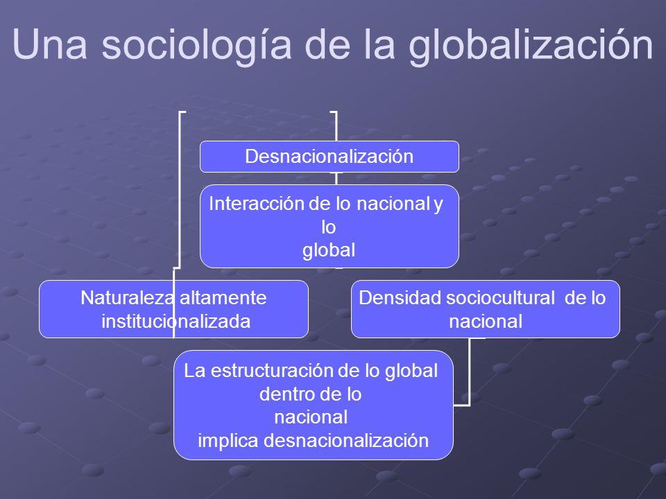 Desnacionalización Interacción de lo nacional y lo global Naturaleza altamente institucionalizada Densidad sociocultural de lo nacional La estructuración de lo global dentro de lo nacional implica desnacionalización