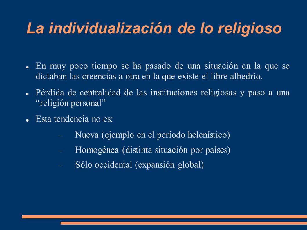 La individualización de lo religioso En muy poco tiempo se ha pasado de una situación en la que se dictaban las creencias a otra en la que existe el l