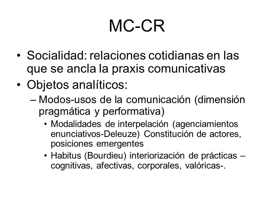 MC-CR Socialidad: relaciones cotidianas en las que se ancla la praxis comunicativas Objetos analíticos: –Modos-usos de la comunicación (dimensión prag