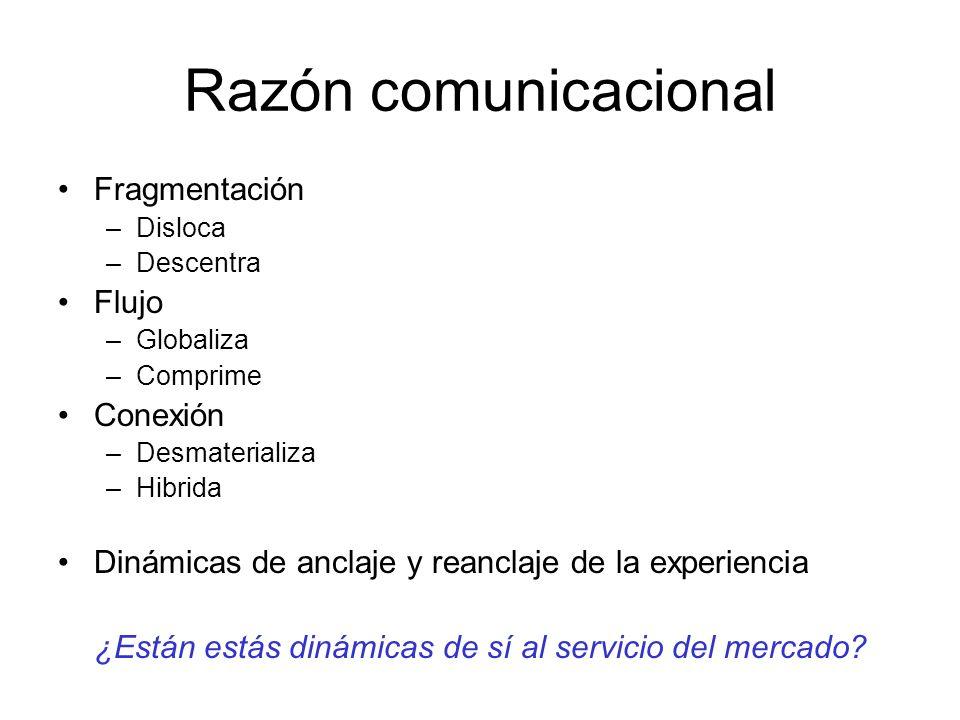 Razón comunicacional Fragmentación –Disloca –Descentra Flujo –Globaliza –Comprime Conexión –Desmaterializa –Hibrida Dinámicas de anclaje y reanclaje d