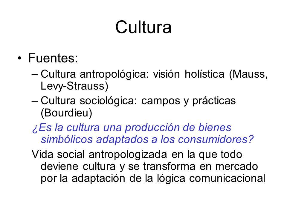 Cultura Fuentes: –Cultura antropológica: visión holística (Mauss, Levy-Strauss) –Cultura sociológica: campos y prácticas (Bourdieu) ¿Es la cultura una