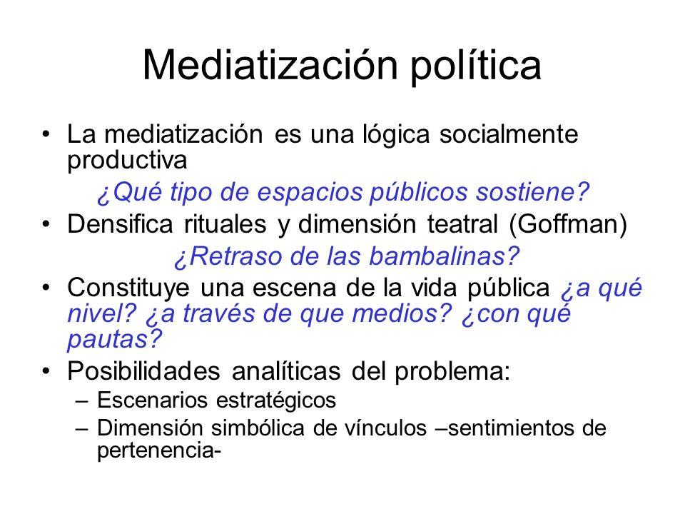 Mediatización política La mediatización es una lógica socialmente productiva ¿Qué tipo de espacios públicos sostiene? Densifica rituales y dimensión t