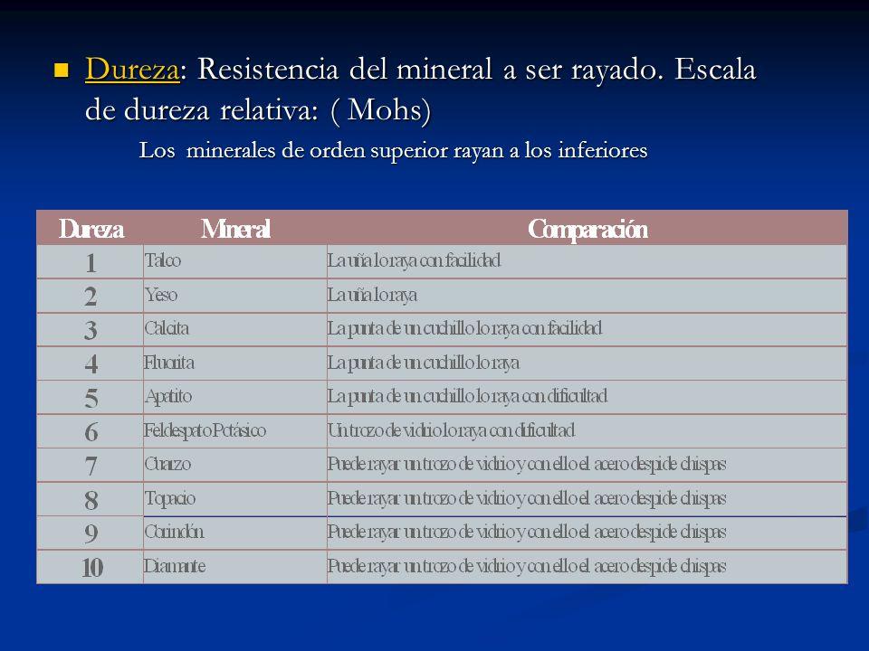 Dureza: Resistencia del mineral a ser rayado. Escala de dureza relativa: ( Mohs) Dureza: Resistencia del mineral a ser rayado. Escala de dureza relati