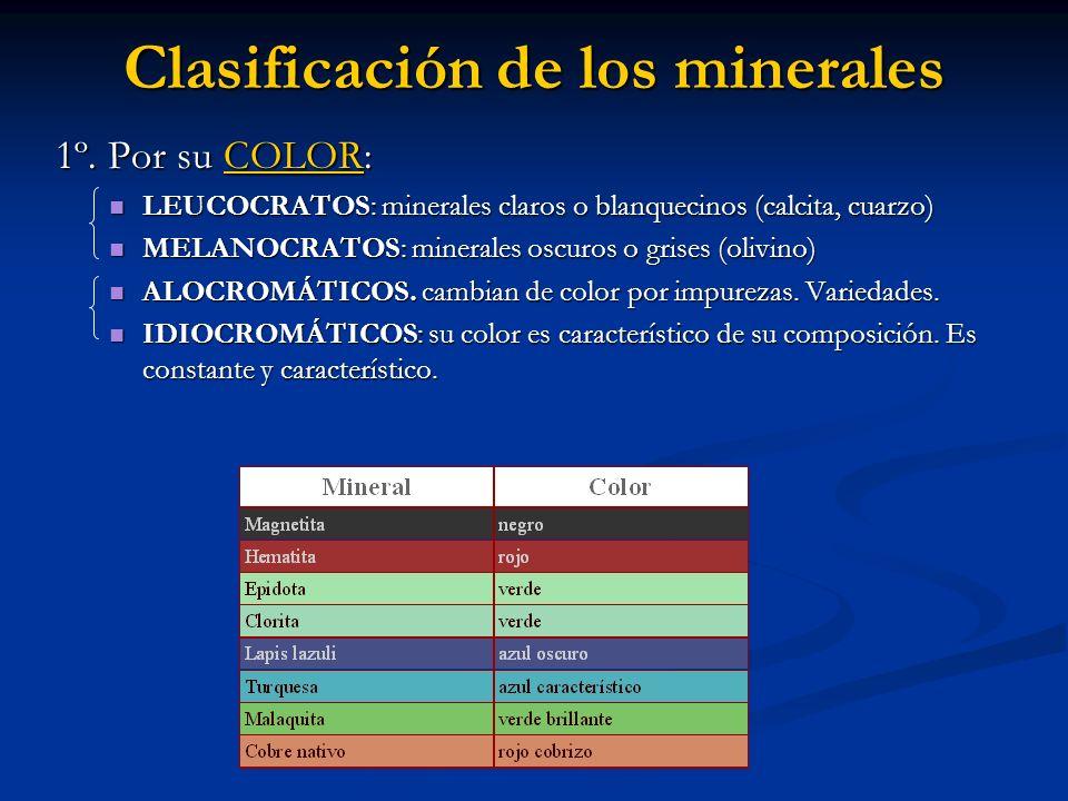 Clasificación de los minerales 1º. Por su COLOR: LEUCOCRATOS: minerales claros o blanquecinos (calcita, cuarzo) LEUCOCRATOS: minerales claros o blanqu