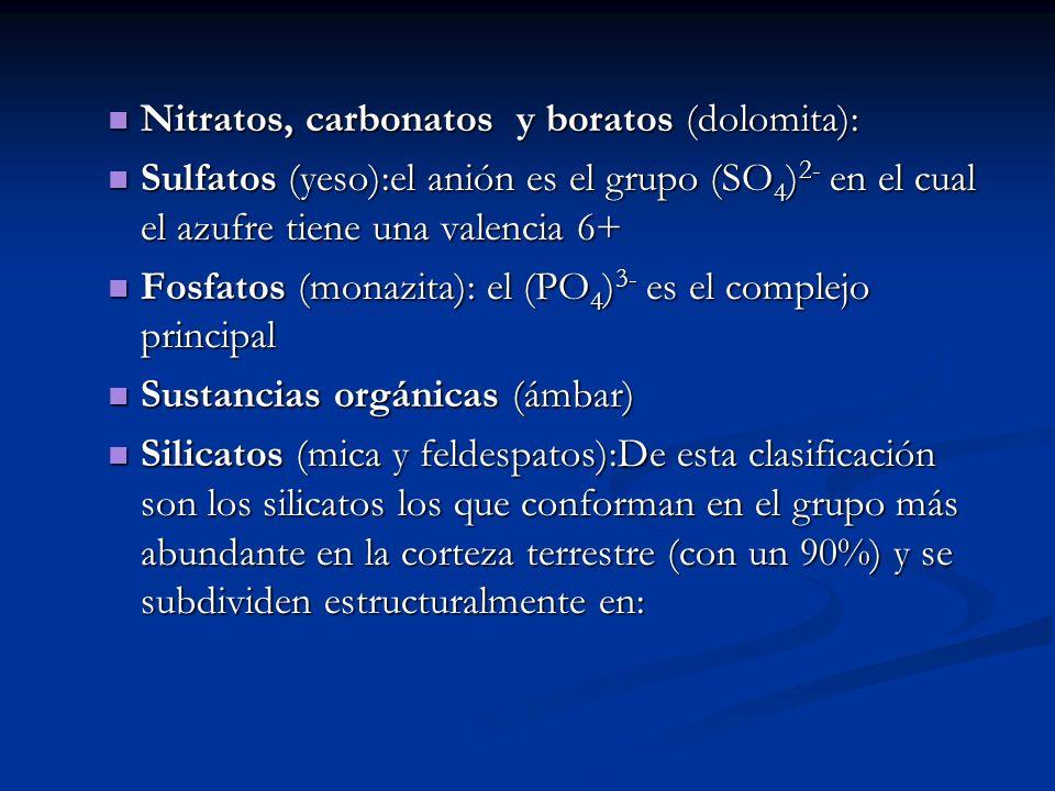 Nitratos, carbonatos y boratos (dolomita): Nitratos, carbonatos y boratos (dolomita): Sulfatos (yeso):el anión es el grupo (SO 4 ) 2- en el cual el az