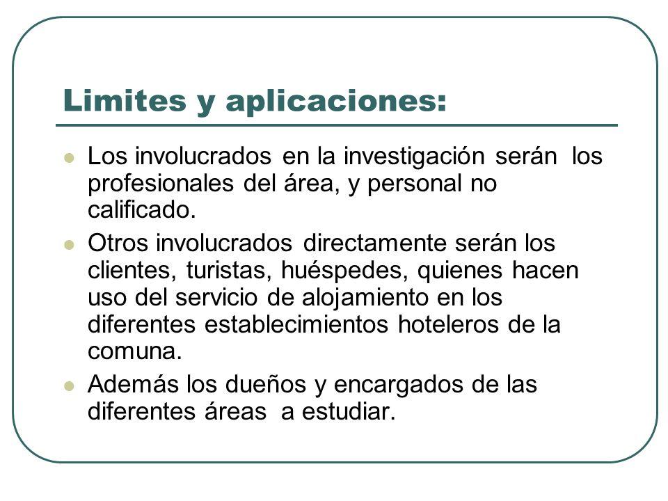 Limites y aplicaciones: Los involucrados en la investigación serán los profesionales del área, y personal no calificado. Otros involucrados directamen