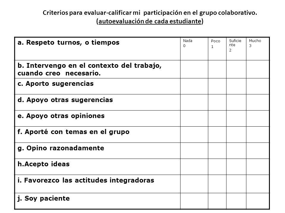 Criterios para evaluar-calificar mi participación en el grupo colaborativo. (autoevaluación de cada estudiante) a. Respeto turnos, o tiempos Nada 0 Po