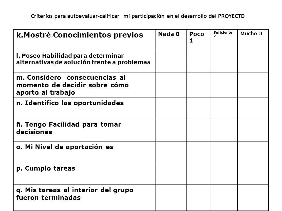 Criterios para autoevaluar-calificar mi participación en el desarrollo del PROYECTO k.Mostré Conocimientos previos Nada 0Poco 1 Suficiente 2 Mucho 3 l