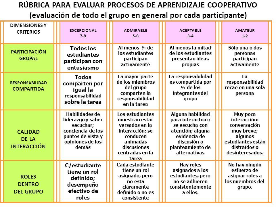 RÚBRICA PARA EVALUAR PROCESOS DE APRENDIZAJE COOPERATIVO (evaluación de todo el grupo en general por cada participante) DIMENSIONES Y CRITERIOS EXCEPC