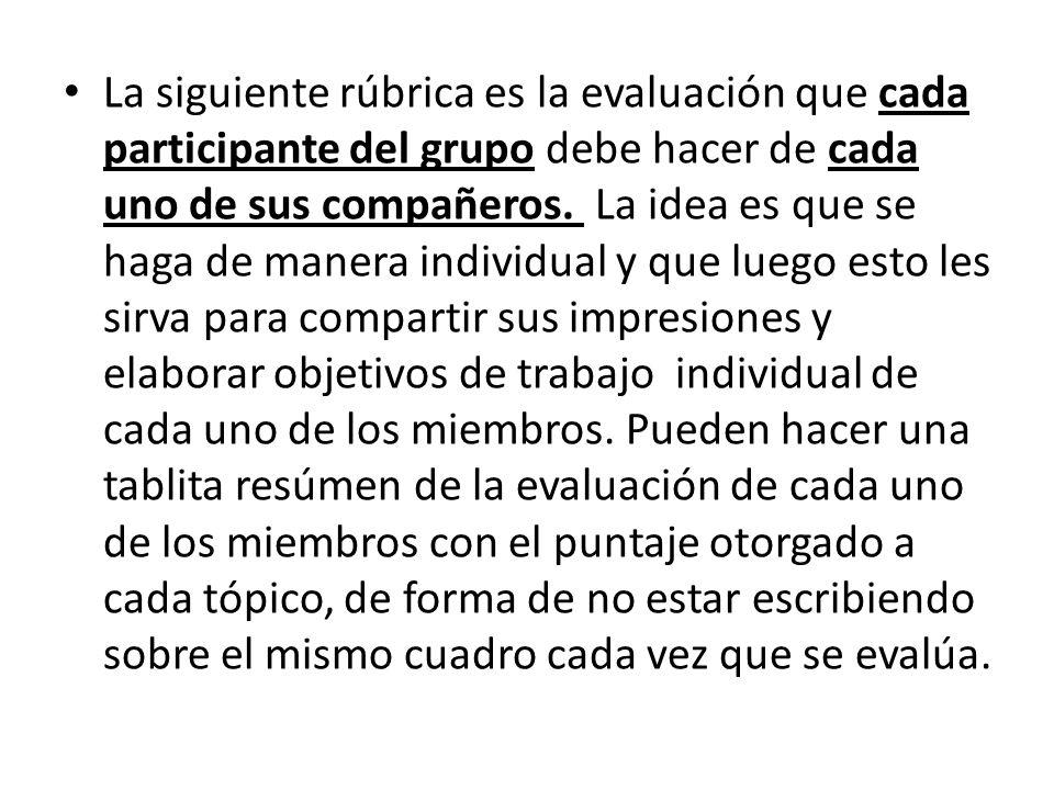 La siguiente rúbrica es la evaluación que cada participante del grupo debe hacer de cada uno de sus compañeros. La idea es que se haga de manera indiv