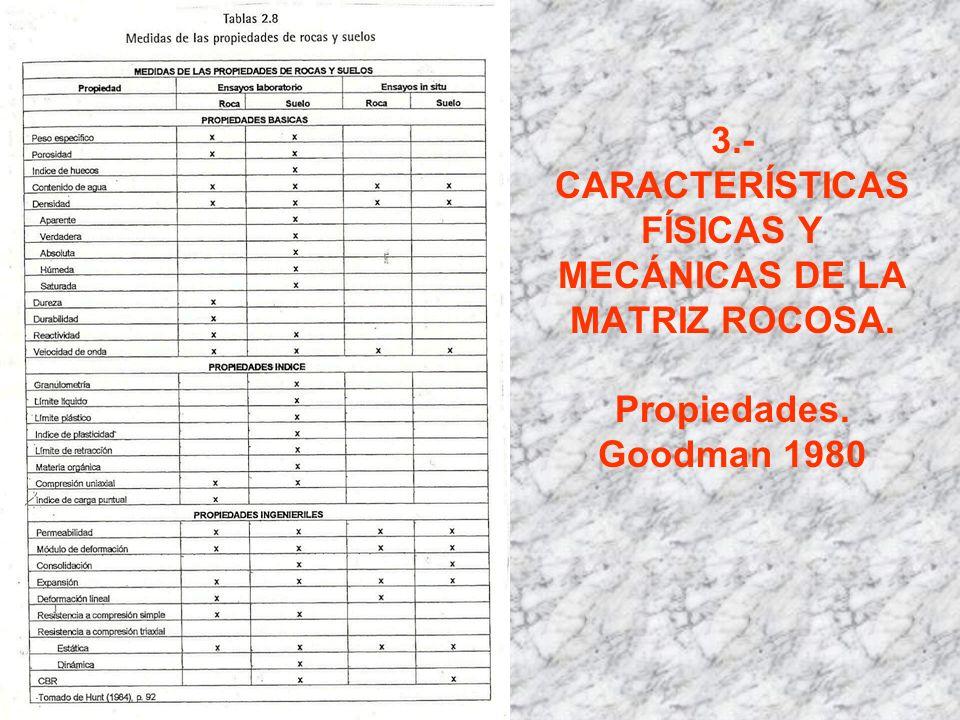 3.- CARACTERÍSTICAS FÍSICAS Y MECÁNICAS DE LA MATRIZ ROCOSA. Propiedades. Goodman 1980