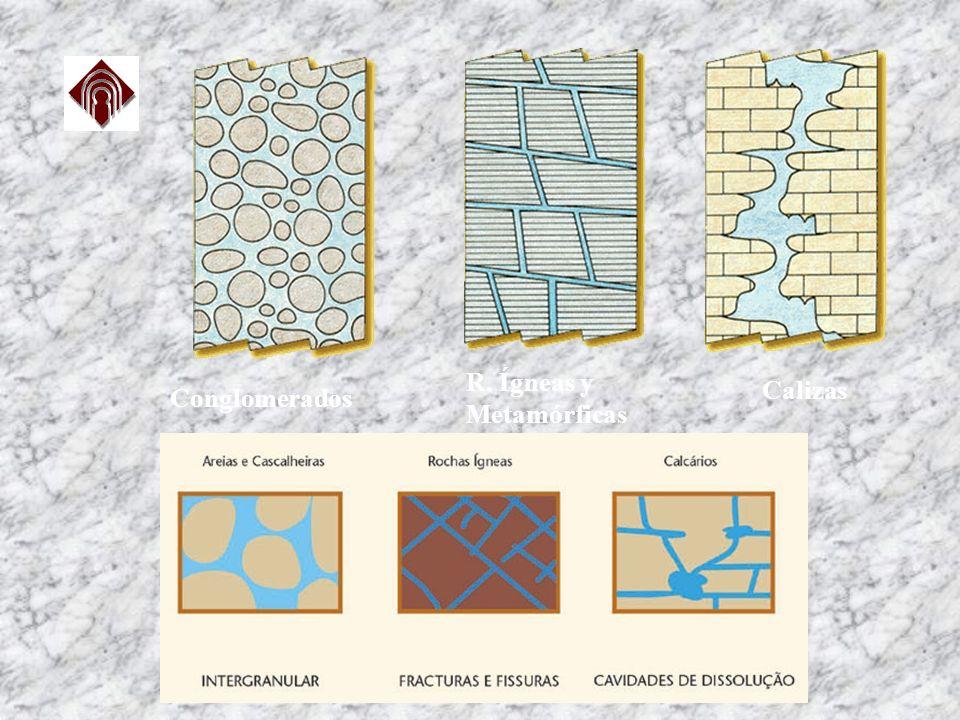 Conglomerados Calizas R. Ígneas y Metamórficas