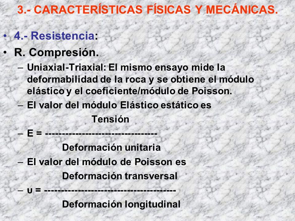 3.- CARACTERÍSTICAS FÍSICAS Y MECÁNICAS. 4.- Resistencia: R. Compresión. –Uniaxial-Triaxial: El mismo ensayo mide la deformabilidad de la roca y se ob