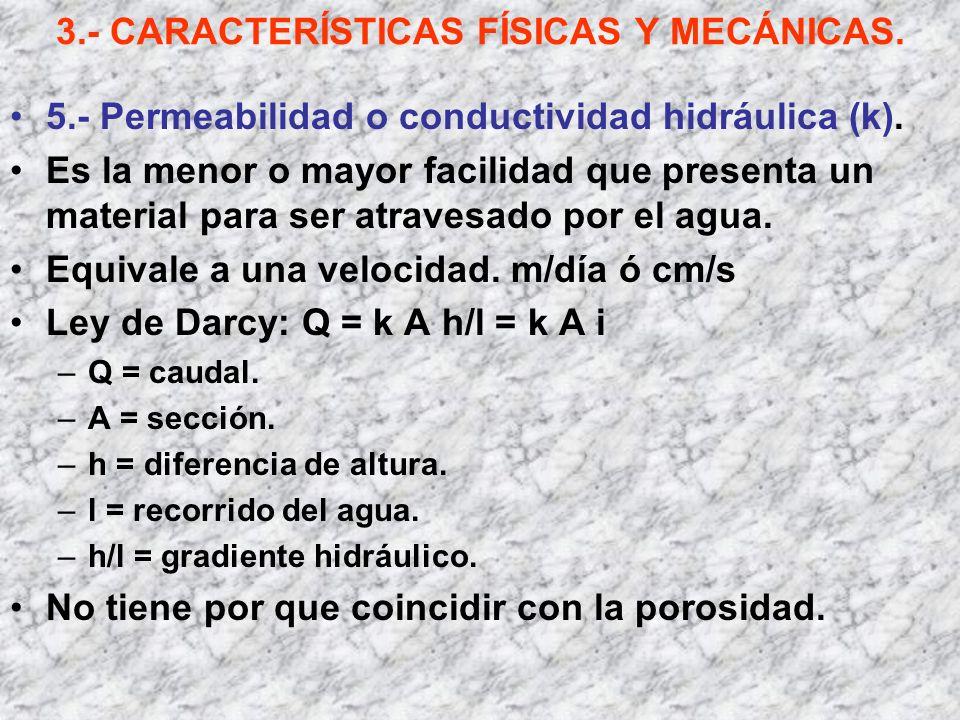 3.- CARACTERÍSTICAS FÍSICAS Y MECÁNICAS. 5.- Permeabilidad o conductividad hidráulica (k). Es la menor o mayor facilidad que presenta un material para