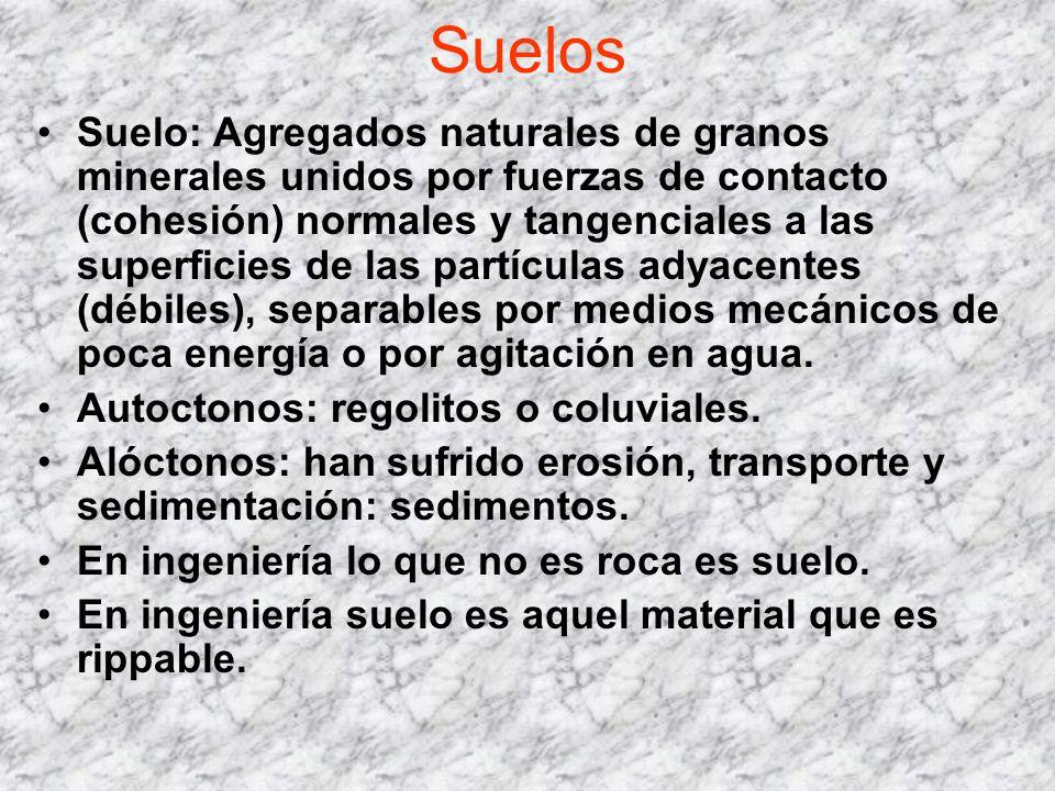 Suelos Suelo: Agregados naturales de granos minerales unidos por fuerzas de contacto (cohesión) normales y tangenciales a las superficies de las partí