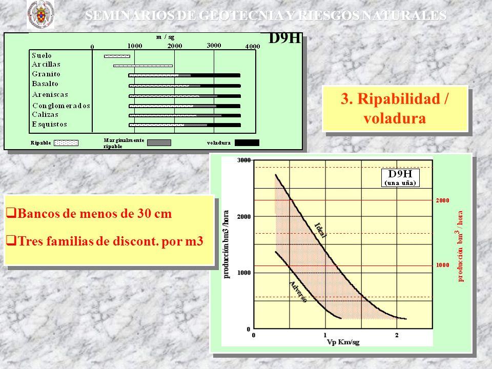 SEMINARIOS DE GEOTECNIA Y RIESGOS NATURALES 3. Ripabilidad / voladura Bancos de menos de 30 cm Tres familias de discont. por m3 Bancos de menos de 30