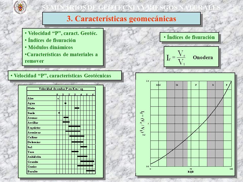 SEMINARIOS DE GEOTECNIA Y RIESGOS NATURALES 3. Características geomecánicas Velocidad P, caract. Geotéc. Índices de fisuración Módulos dinámicos Carac
