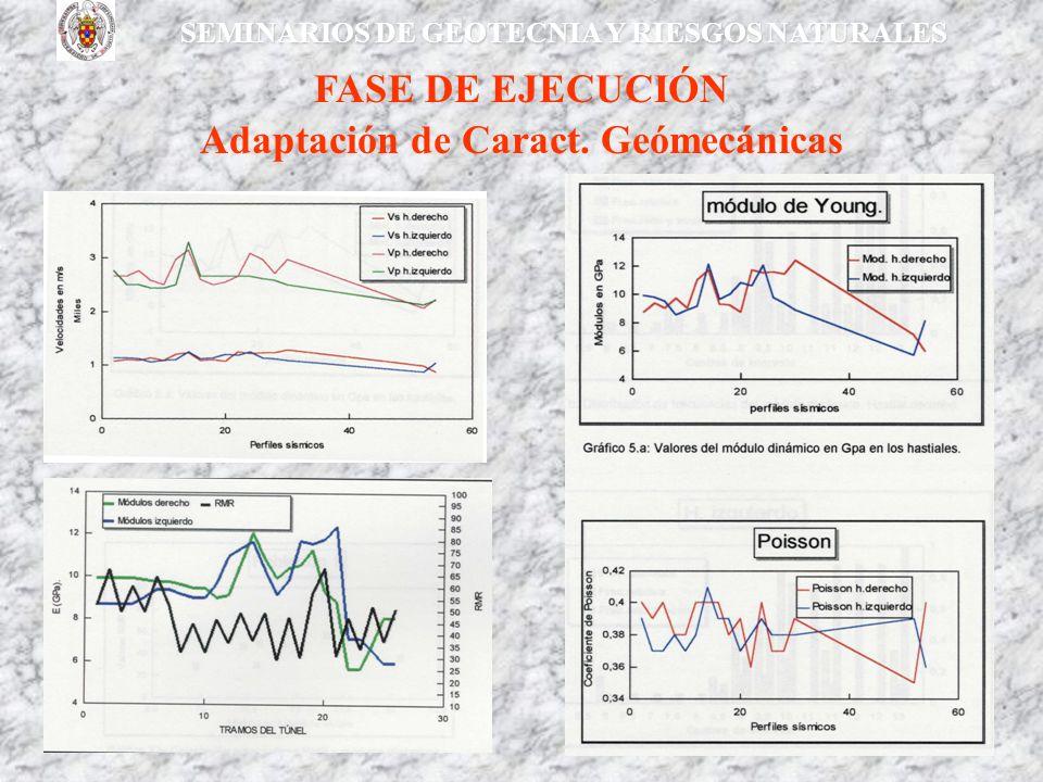 SEMINARIOS DE GEOTECNIA Y RIESGOS NATURALES FASE DE EJECUCIÓN Adaptación de Caract. Geómecánicas